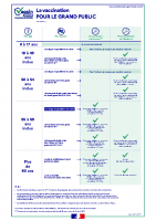 infog_vaccins_particuliers13.04.2021