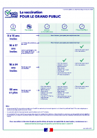 04.06.2021.infog_vaccins_particuliers